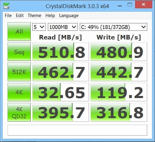 crucial-mx100-ssd-sequential-read-speed test